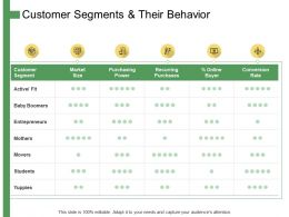 Customer Segments And Their Behavior Ppt Powerpoint Presentation Summary Outfit