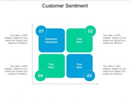 Customer Sentiment Ppt Powerpoint Presentation Icon Background Image Cpb