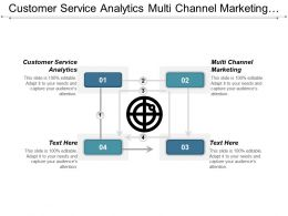 Customer Service Analytics Multi Channel Marketing Business Framework Cpb