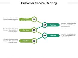 Customer Service Banking Ppt Powerpoint Presentation Model Design Inspiration Cpb