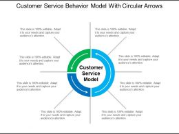 Customer Service Behavior Model With Circular Arrows