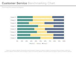 customer_service_benchmarking_chart_ppt_slides_Slide01