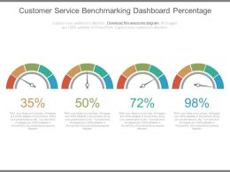 customer_service_benchmarking_dashboard_percentage_ppt_slides_Slide01