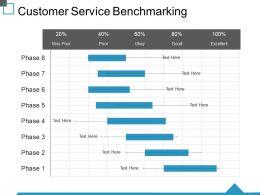 customer_service_benchmarking_ppt_samples_Slide01