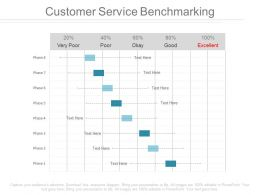 Customer Service Benchmarking Ppt Slides