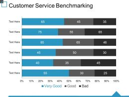 Customer Service Benchmarking Ppt Summary Mockup