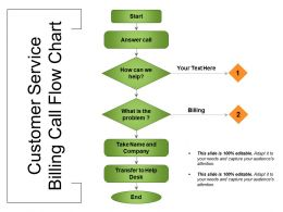 customer_service_billing_call_flow_chart_Slide01