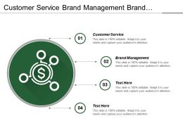 Customer Service Brand Management Brand Positioning Strategic Execution