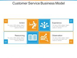 Customer Service Business Model Sample Ppt Presentation