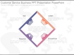 Customer Service Business Ppt Presentation Powerpoint