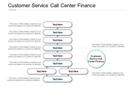 Customer Service Call Center Finance Ppt Powerpoint Presentation Gallery Clipart Cpb