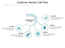 Customer Service Call Flow Ppt Powerpoint Presentation Portfolio Inspiration Cpb