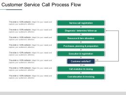 Customer Service Call Process Flow Presentation Deck