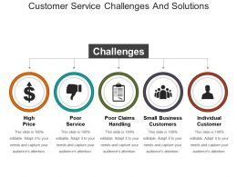 Customer Service Challenges And Solutions Powerpoint Slide Clipart