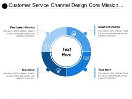 Customer Service Channel Design Core Mission Vision Value