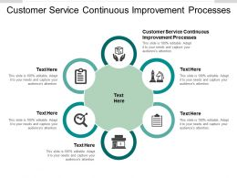 Customer Service Continuous Improvement Processes Ppt Powerpoint Presentation Slide Cpb