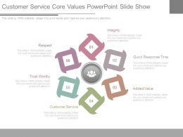 Customer Service Core Values Powerpoint Slide Show