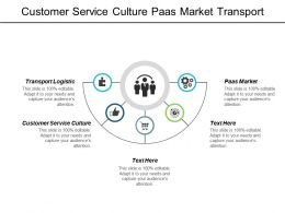 Customer Service Culture Paas Market Transport Logistic Interest Annuity Cpb