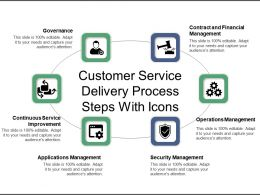 Customer Service Delivery Process Steps With Icons