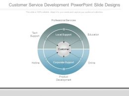 Customer Service Development Powerpoint Slide Designs