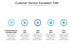 Customer Service Escalation Path Ppt Powerpoint Presentation Slides Portrait Cpb