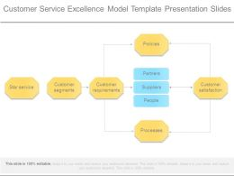 Customer Service Excellence Model Template Presentation Slides