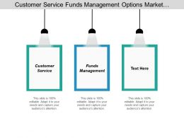 Customer Service Funds Management Options Market Performance Review Cpb