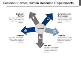 Customer Service Human Resource Requirements Annual Credit Report Cpb