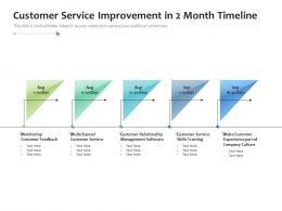 Customer Service Improvement In 2 Month Timeline
