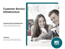 Customer Service Infrastructure Ppt Powerpoint Presentation Inspiration Cpb