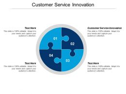 Customer Service Innovation Ppt Powerpoint Presentation Gallery Backgrounds Cpb