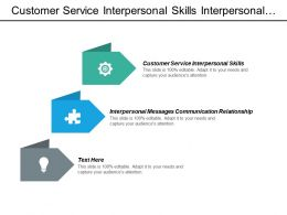 Customer Service Interpersonal Skills Interpersonal Messages Communication Relationship Cpb