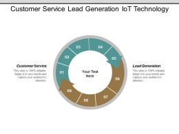 Customer Service Lead Generation Iot Technology Sales Email Cpb