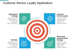 Customer Service Loyalty Applications Strategy Networking Communication Strategy Cpb