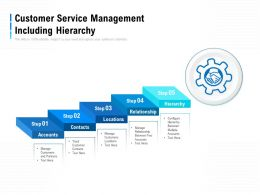 Customer Service Management Including Hierarchy
