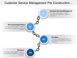 Customer Service Management Pre Construction Phase Spend Analysis