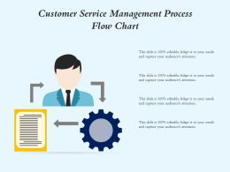 Customer Service Management Process Flow Chart
