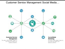 Customer Service Management Social Media Marketing Event Planning Cpb