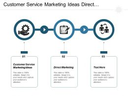 Customer Service Marketing Ideas Direct Marketing Customer Relationship Management Cpb