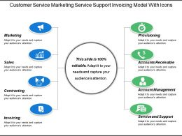Customer Service Marketing Service Support Invoicing Model With Icons