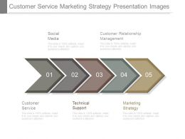 Customer Service Marketing Strategy Presentation Images