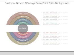 Customer Service Offerings Powerpoint Slide Backgrounds