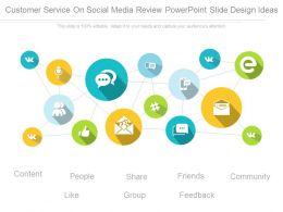 Customer Service On Social Media Review Powerpoint Slide Design Ideas