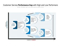 Customer Service Performance Gap With High And Low Performers