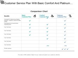 Customer Service Plan With Basic Comfort And Platinum Plan