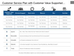 Customer Service Plan With Customer Value Supported And Smart Action