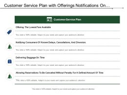 Customer Service Plan With Offerings Notifications On Time Delivery And Service Offerings