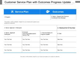 Customer Service Plan With Outcomes Progress Update Support And Date