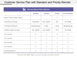 Customer Service Plan With Standard And Priority Remote