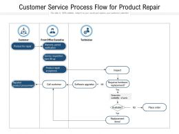 Customer Service Process Flow For Product Repair